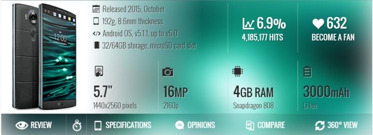 LG V10 – Андройд утасны программ, мэдээ мэдээлэл